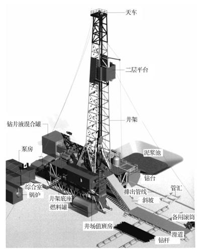 drilling-tools.jpg